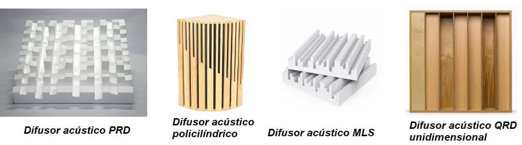 Tipos de Difusor acústico