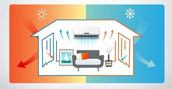 cortinas acusticas y termicas